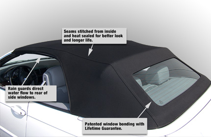 Convertible Window Systems